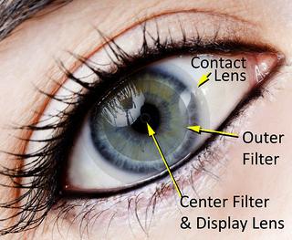 Ученые из США разработали технологию 3D-печати контактных линз со встроенными дисплеями