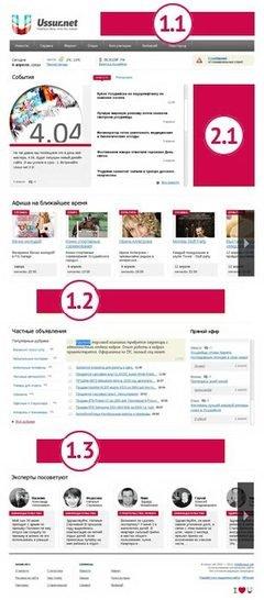 Рекламные места на главной странице